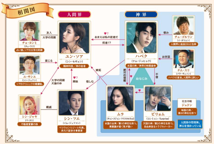 韓国ドラマ『ハベクの新婦』公式サイトへリンク